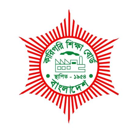 অধিভুক্তি, বাংলাদেশ কারিগরি শিক্ষা বোর্ড (বাকাশিবো)